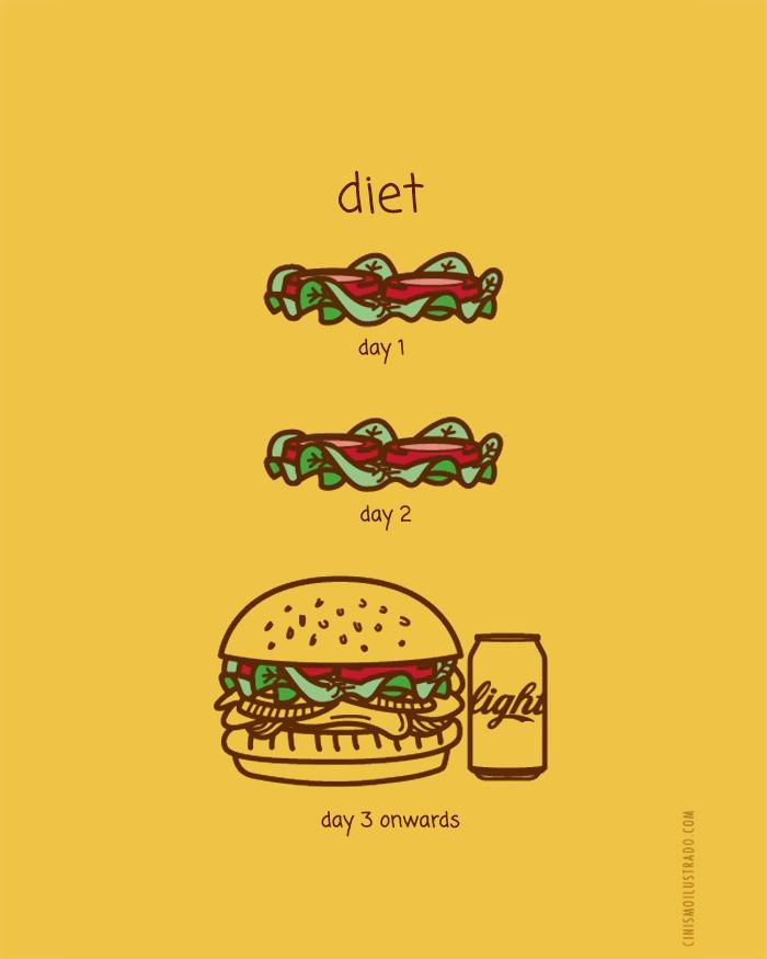 """""""Dieta. Primo giorno. Secondo giorno. Dal terzo giorno in poi."""""""